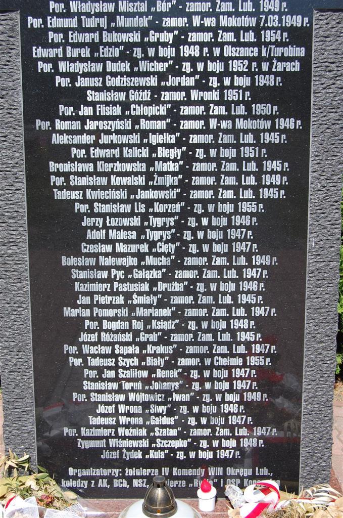 pomnik stanisława łukasika rysia ryś w konopnicy remiza osp straż armia krajowa wolność i niezawisłość stanisław łukasik